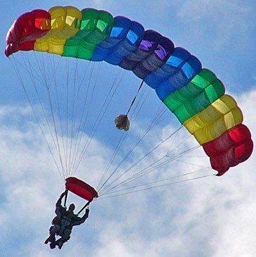 Stage parachute (PAC) en région Aquitaine